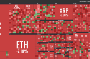 Crypto Market Downturn All Red