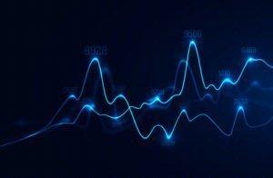 Crypto-ML Day Trading