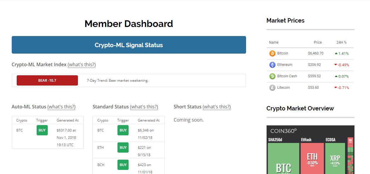 Crypto-ML Market Index [Video]