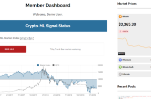 Crypto-ML Free Member Dashboard