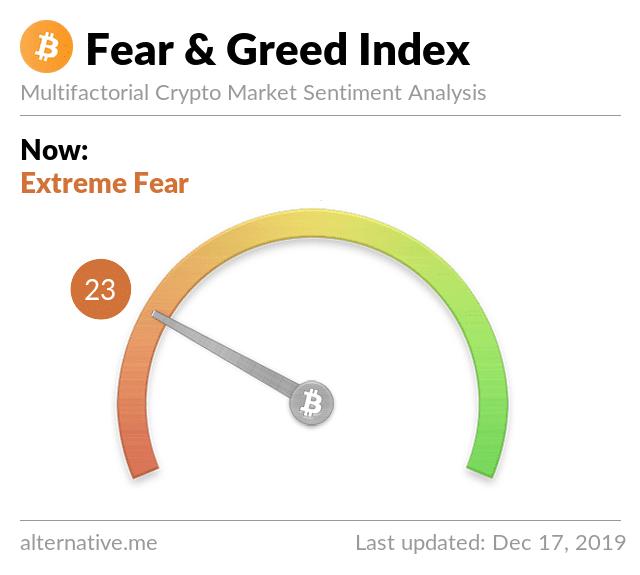 Market Report: Bear Reversal Timing 4