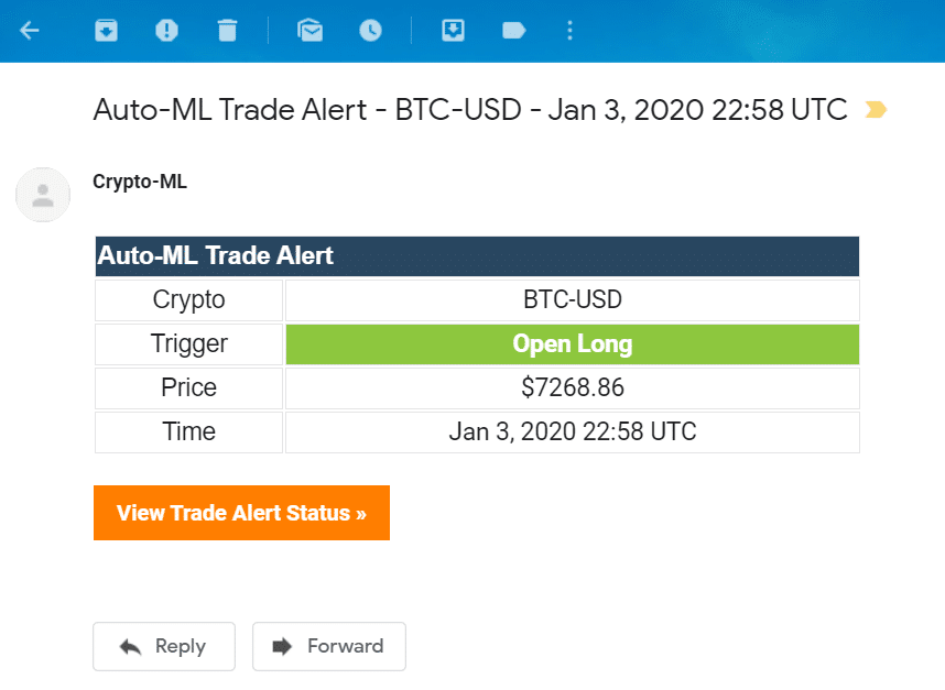 Crypto-ML Trade Alert Email Sample
