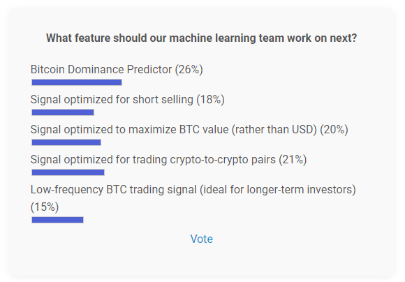 Crypto-ML Poll Survey Results