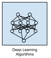 Machine Learning Upgrade to 5.0: Deep Neural Networks 2