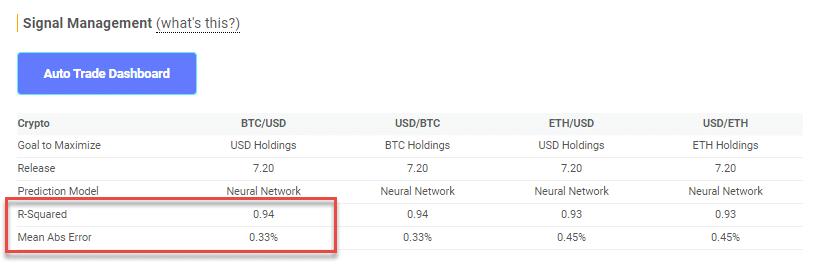 Cryptocurrency Price Prediction Indicators 3