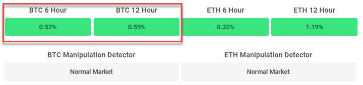 Cryptocurrency Price Prediction Indicators 1