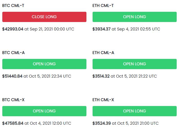 Crypto-ML-Trade-Signals-2021
